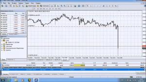 Как делать правильные ставки на Forex и проиграть за 2 минуты 1000$
